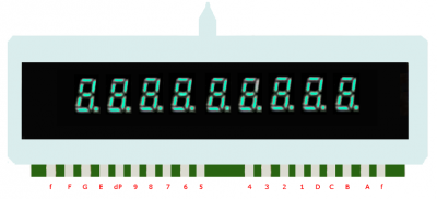 Pinout of typical 4th generation calculator Vacuum Fluorescent Display